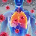 コロナウイルスにどのように対処するか 高血圧とコロナ ちょっと 気になる話 コロナウイルスが世界中に蔓延して大変なことになっている。